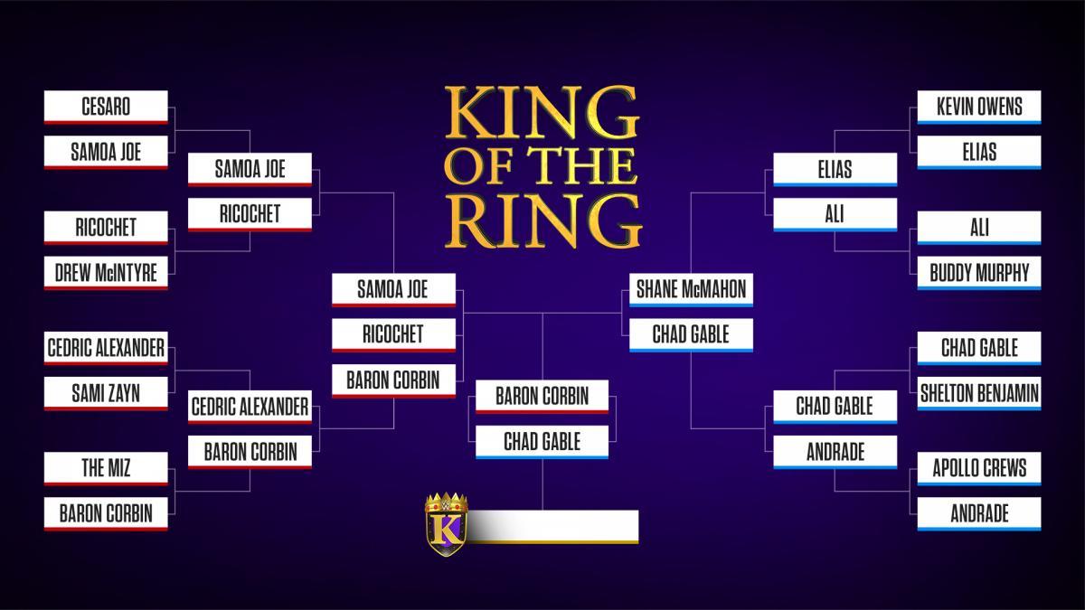 Resultado de imagen para king of the ring 2019
