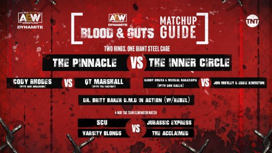 AEW Blood & Guts Card for Tonight